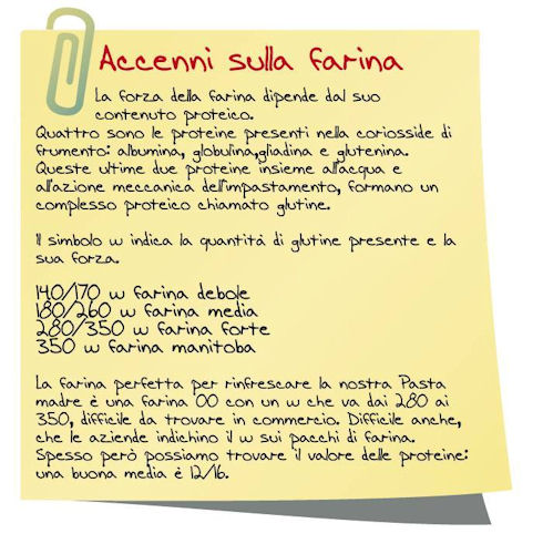 pastamadre12